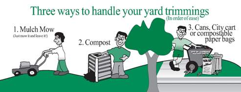 how to recycle brush and leaves from curbside collection About solid waste, brush, and yard waste collection paducah's curbside recycling the facility accepts bagged leaves, loose leaves, grass clippings, brush.
